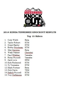 TKO RESULTS 2014 TOP 15